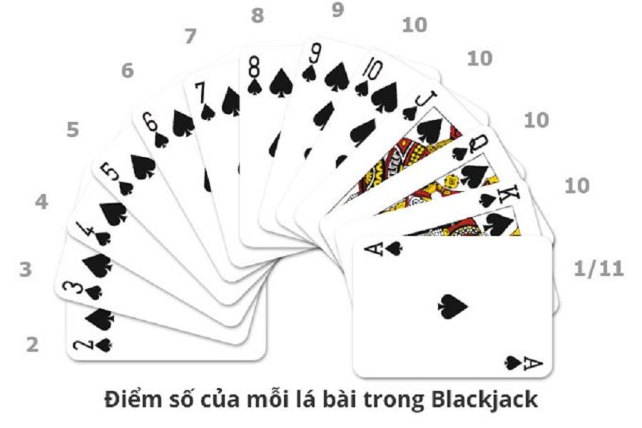 Game  black jack